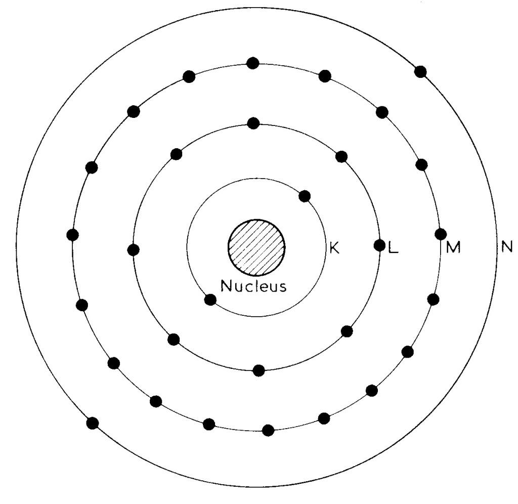 نموذج بور الذري للطبقات الإلكترونية للزنك